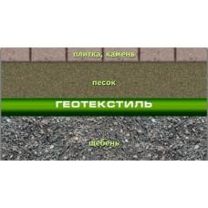Геотекстиль Тайпар SF65